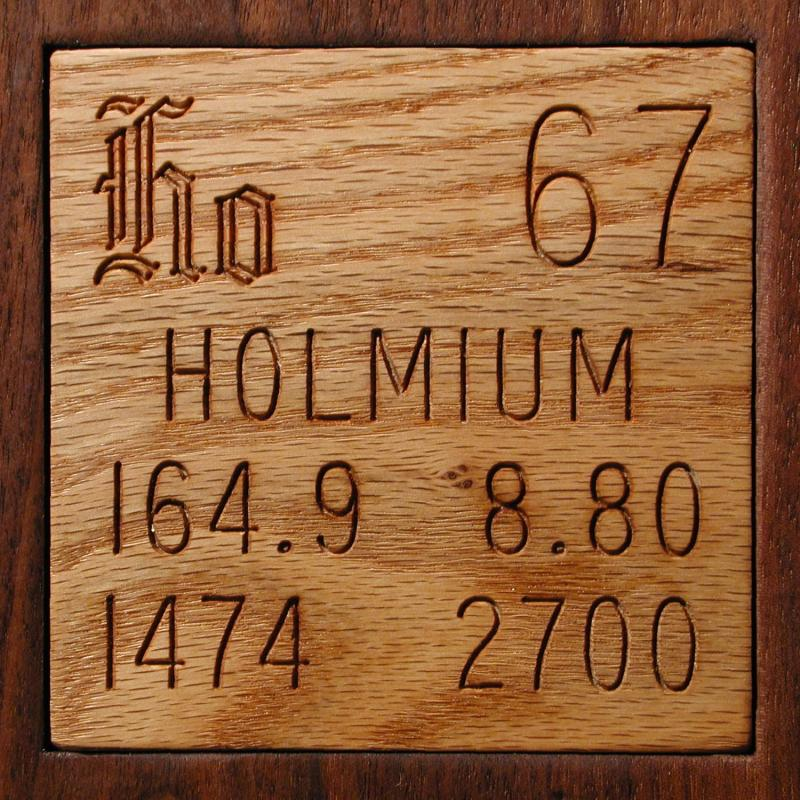 Holmium Rare Earth Element Nanografi Nano Technology