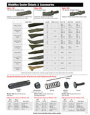 * Scaler Bits / Needles and Spare Parts