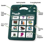 Speech & Language Assistive Technology, Speech Output Devices