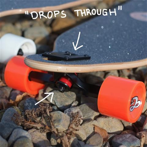 Choose Your Mount: Top Mount VS Drop Through - The ...