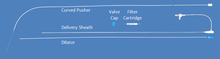 IVC filter 352506070E Femoral or Jugular Access 5 Fr ID, 70cm