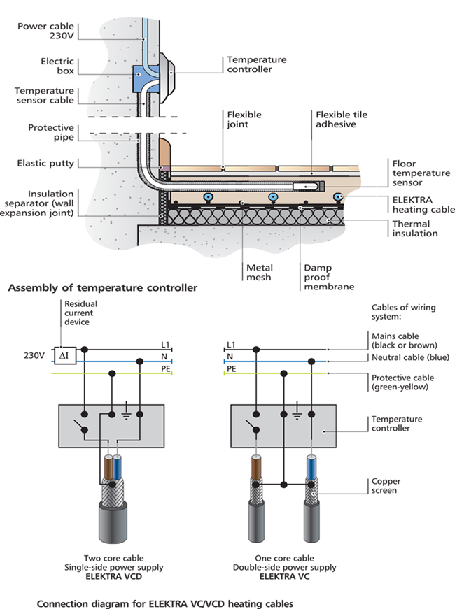 Wiring Diagram For Uponor Underfloor Heating - Trusted Wiring Diagram •