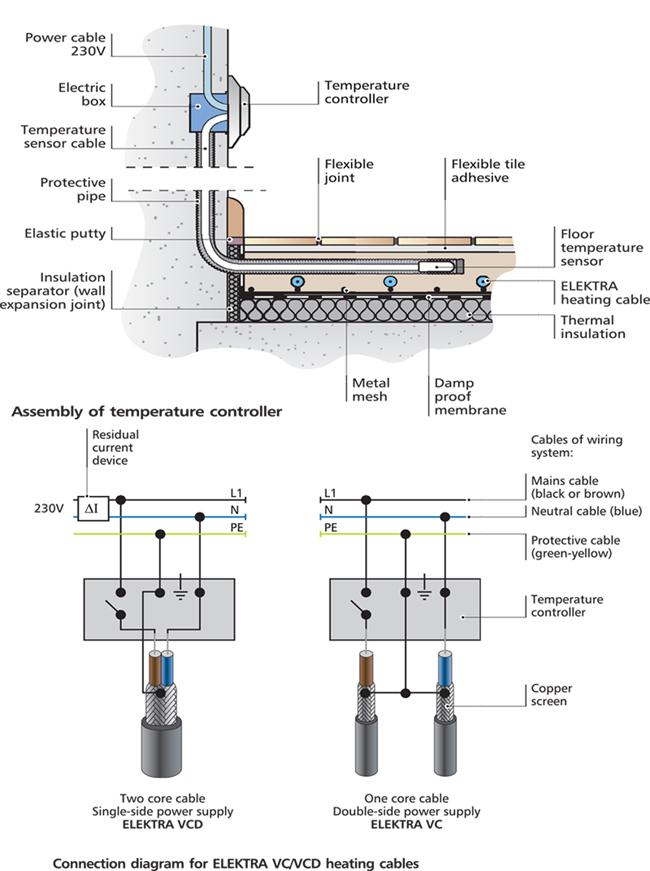 20 1?t=1411969794 electric underfloor heating diagrams electric underfloor heating wiring diagram at bayanpartner.co