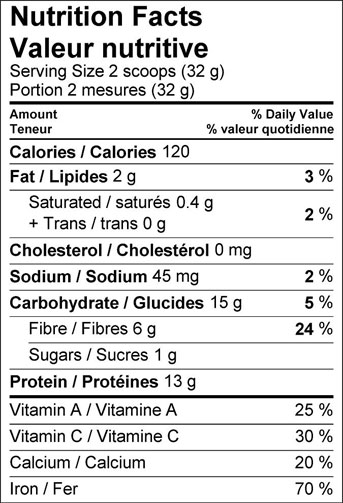 greenswholebody-nutrition-facts.jpg