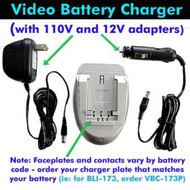 Sony DSC-H20 Charger