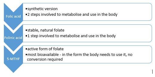 folinic-acid.jpg