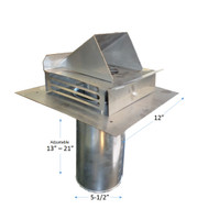 "Stainless Steel Horizontal Cap for Direct Vent Pipe - 5"" Dia - FREE SHIPPING!"