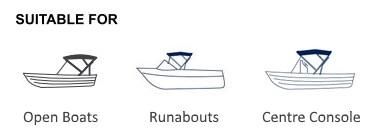 Biminis for Boats Australia
