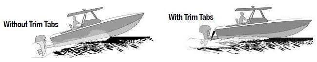 Boat Trim Tabs