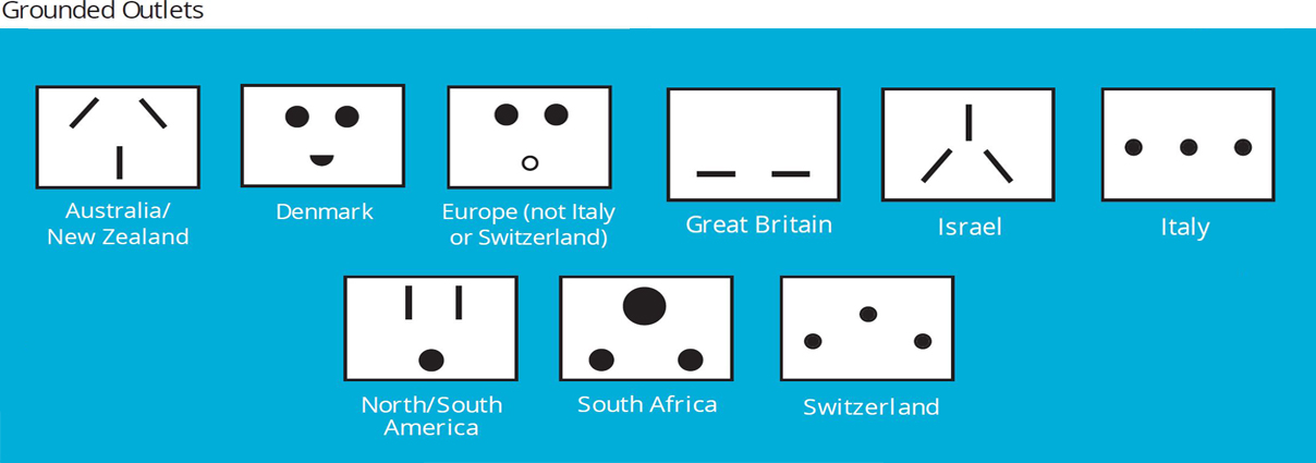 european plug configurations with Electronics And Travel on The Ultimate Electricity Guide For World Travelers furthermore 0 0000000001 cat further Electronics And Travel further Page 2 in addition Pos 1250 thset en.