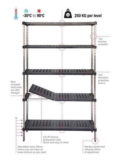 Mantova Real Tuff coldroom shelving can be bought online in Coldroom Shelving Brisbane.