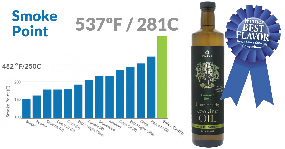 Eniva Hearty Healthy Cooking Oil Highest Smoke Point
