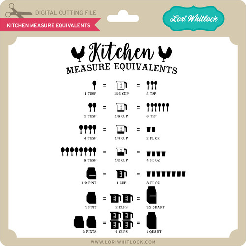 Kitchen Measurements: Kitchen Measure Equivalents
