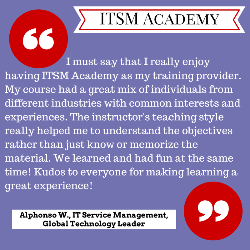 Itil Foundation Certification From Itsm Academy