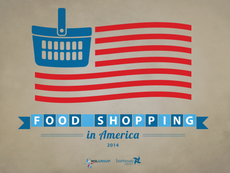 Food Shopping in America 2014