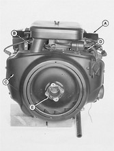 Onan Engine 12kW (16 hp) 13.5 kW (18 HP) 13.4 kW 15 kW (20 hp) 18 kW (24 hp)  (18 hp) Service Manual on a CD  It contains complete illustrations and repair procedures for Onan engines 12 - 24 Horse Power.  These are 2 Cylinder 4 Cycle Engines.  The Following Engines are covered:  B43E  B43G  P218G  B48G  P220G  T260  The PDF files are bookmarked to make what you need easy to find.  Plus a factory parts manual B43M-GA016