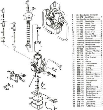 MSA aircraft carburetor service repair n overhaul manual for aircraft engines (MSA)